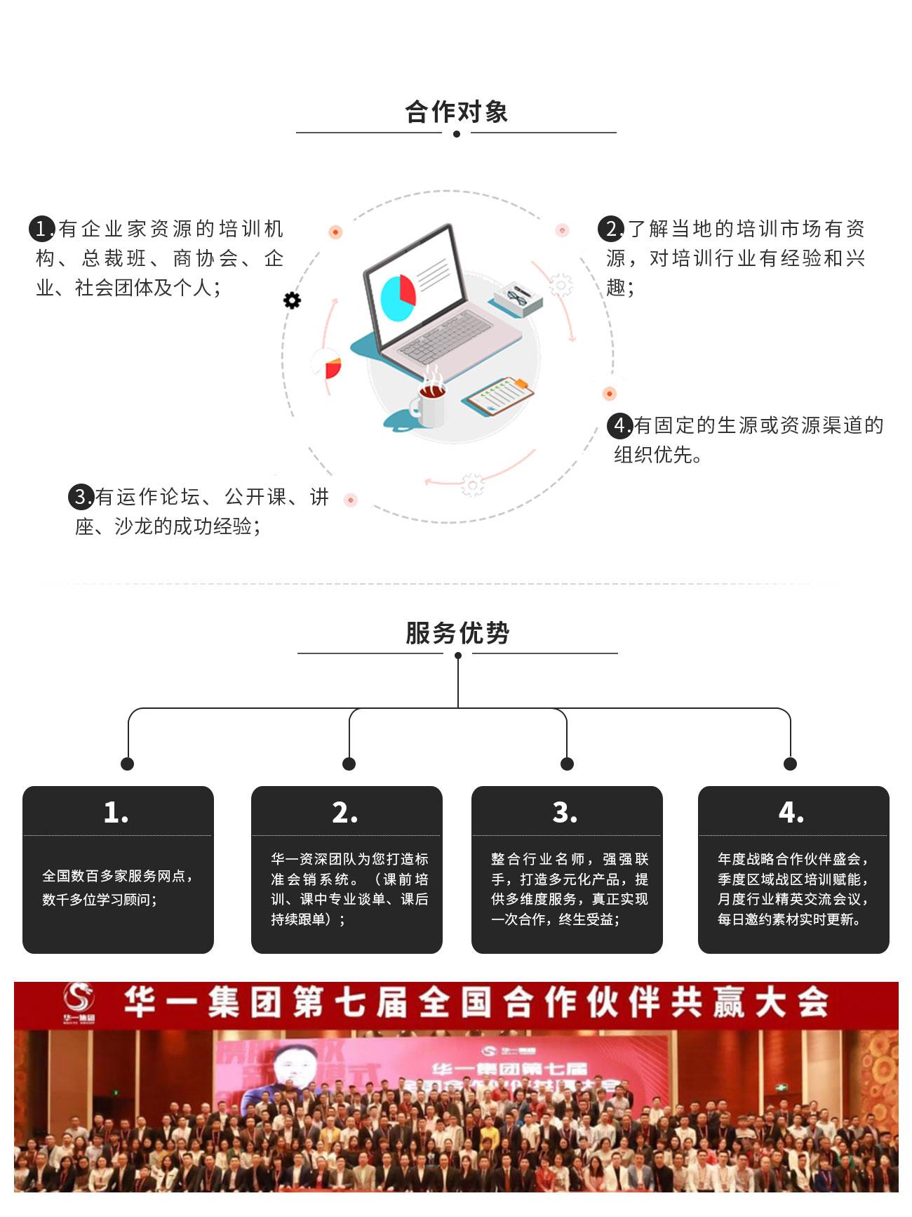 华一世纪招商合作图1